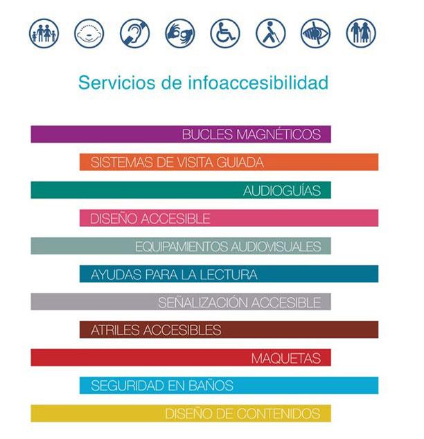 Servicios de Infoaccesibilidad Onda Educa: Bucles Magnéticos, Sistemas de Visita Guiada, Audioguías, Diseño accesible, Equipamiento Audiovisual, Ayudas para la lectura, etc. Tfl.: 976 489 706  info@ondaeduca.com